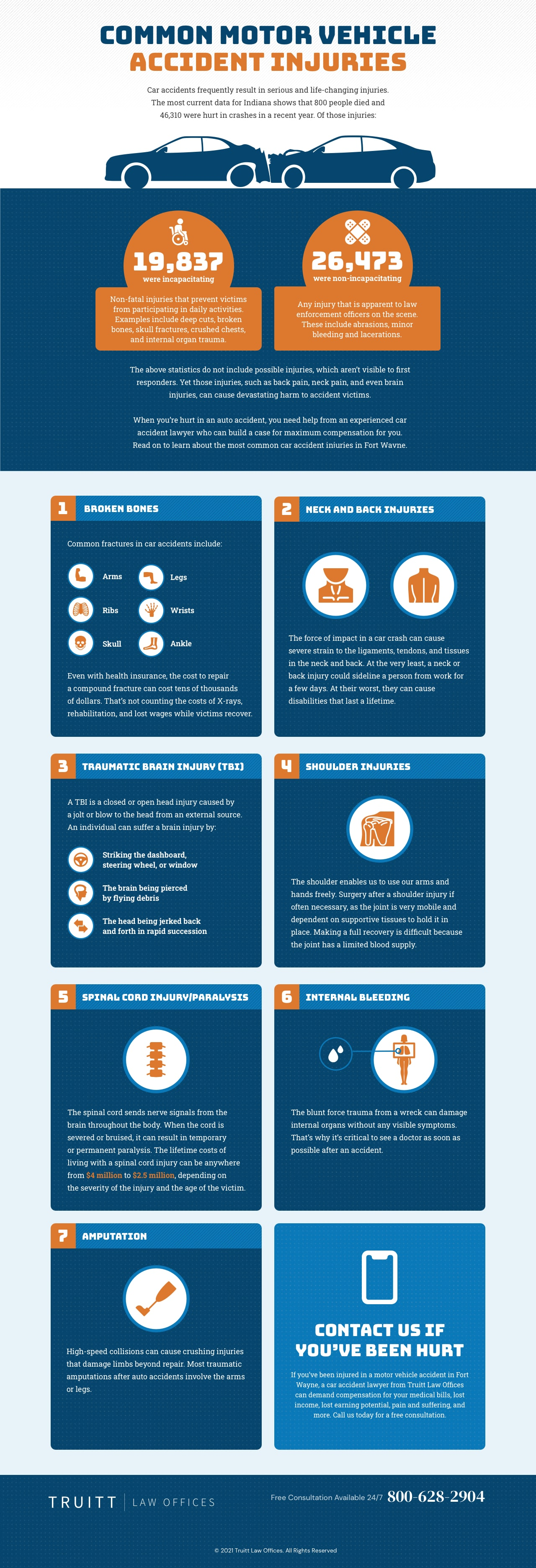 Common Motor Vehicle Accident Injuries Infopgraphic - Truitt Law Offices